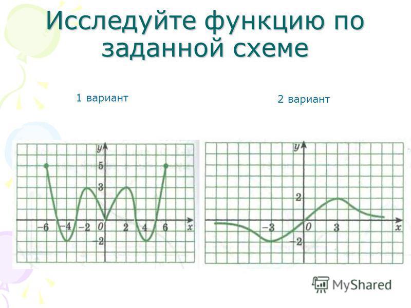 Исследуйте функциию по заданной схеме 1 вариант 2 вариант