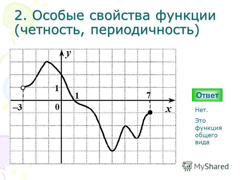 2. Особые свойства функциии (четность, периодичность) Ответ Нет. Это функциия общего вида