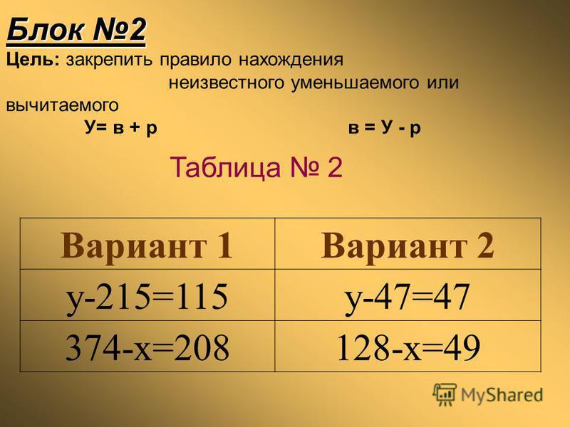 Блок 2 Цель: закрепить правило нахождения неизвестного уменьшаемого или вычитаемого У= в + рв = У - р Вариант 1Вариант 2 y-215=115y-47=47 374-x=208128-x=49 Таблица 2