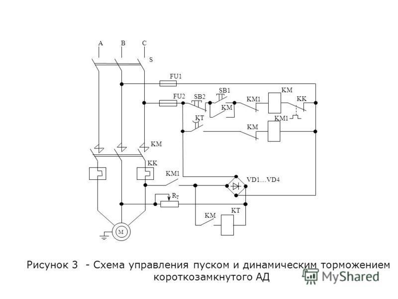 Рисунок 3 - Схема управления пуском и динамическим торможением короткозамкнутого АД FU1 M FU2 SB2 SB1 KM1 KM KK KT KM1 KM KM1 KK KM RTRT VD1…VD4 KM KT А В С S KM