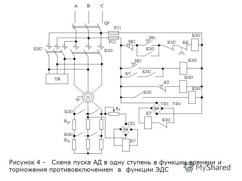 ABC Рисунок 4 - Схема пуска АД в одну ступень в функции времени и торможения противовключением в функции ЭДС M ABC QF FU1 KM1 KM2 YB KM3 KM4 R Д1 R Д2 RPRP UZ1 KV VD1…VD4 SB2 SB1 KM2 KK KM1 SB2 KM1 KM2 KV KT KM3 KM1 KM4 KM1 KT А В С FU2