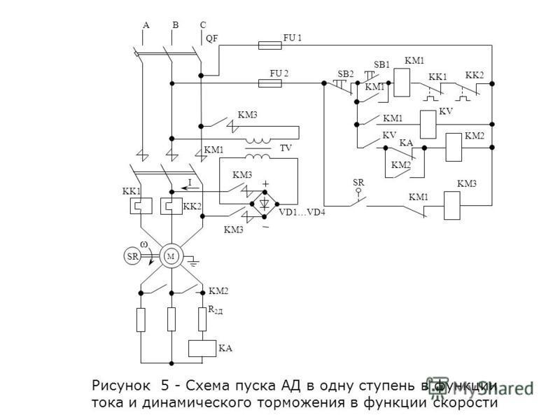 Рисунок 5 - Схема пуска АД в одну ступень в функции тока и динамического торможения в функции скорости M SR QF KK1 ω I KK2 KM2 KA R 2Д KM3 TV KM3 VD1…VD4 SB2 SB1 KM1 KK1 KK2 KM1 KV KA KM2 KM3 KM1 SR А В С FU 1 KM1 FU 2