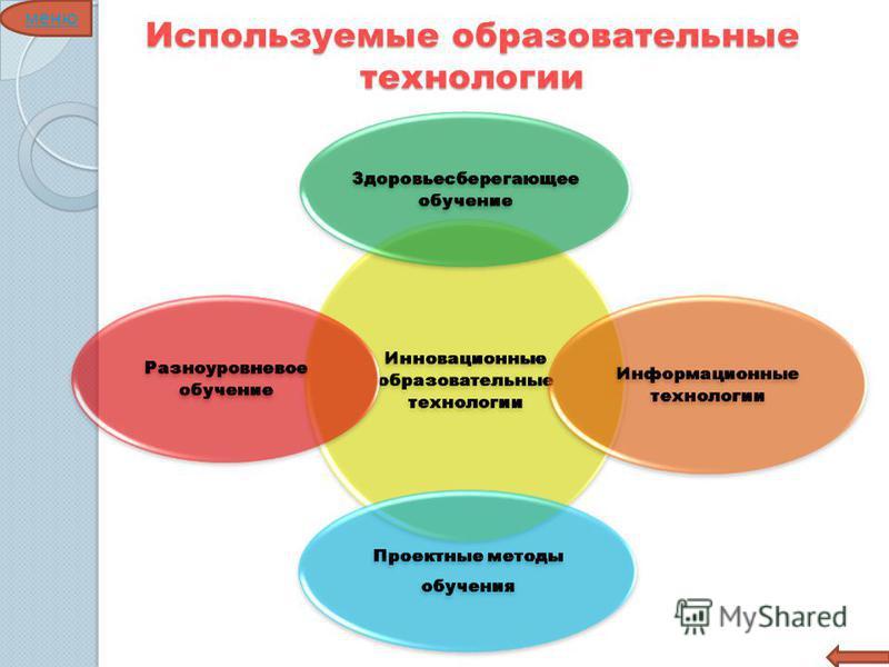 Используемые образовательные технологии меню