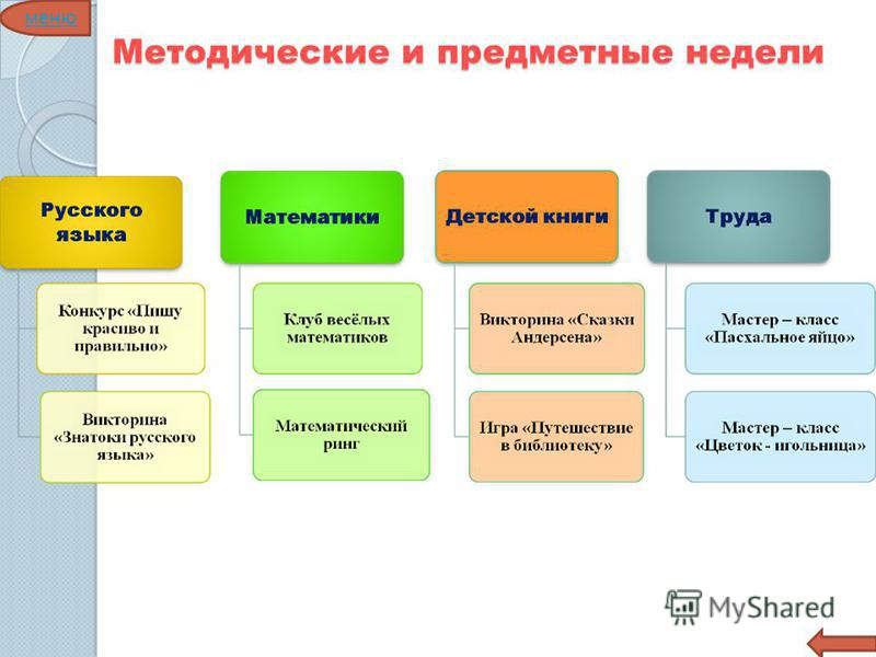 Методические и предметные недели меню