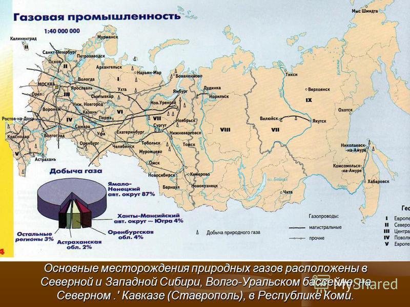 Основные месторождения природных газов расположены в Северной и Западной Сибири, Волго-Уральском бассейне, на Северном.' Кавказе (Ставрополь), в Республике Коми.