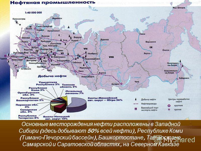Основные месторождения нефти расположены в З ападной Сибири ( здесь добывают 50% в сей нефти ), Р еспублике К оми ( Тимано - Печорский бассейн ), Б ашкортостане, Т атарстане, Самарской и С аратовской областях, н а С еверном К авказе