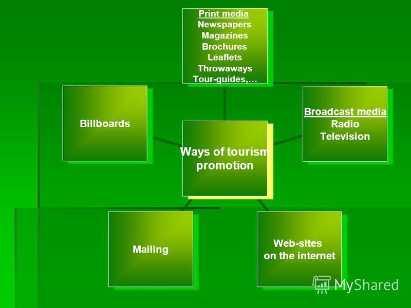 Ways of tourism promotion Print media Newspapers Magazines Brochures Leaflets Throwaways Tour-guides,… Broadcast media Radio Television Web-sites on the internet MailingBillboards
