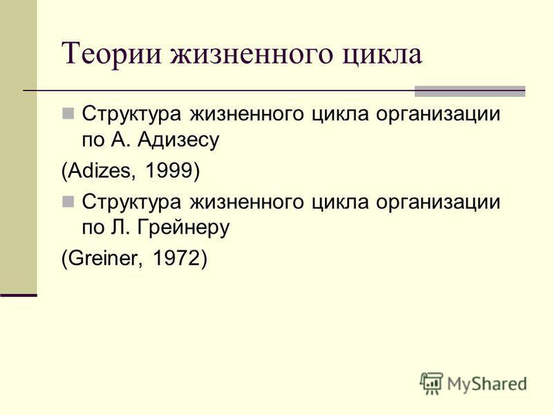 Теории жизненного цикла Структура жизненного цикла организации по А. Адизесу (Adizes, 1999) Структура жизненного цикла организации по Л. Грейнеру (Greiner, 1972)