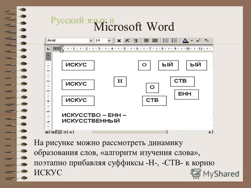На рисунке можно рассмотреть динамику образования слов, «алгоритм изучения слова», поэтапно прибавляя суффиксы -Н-, -СТВ- к корню ИСКУС Русский язык и Microsoft Word