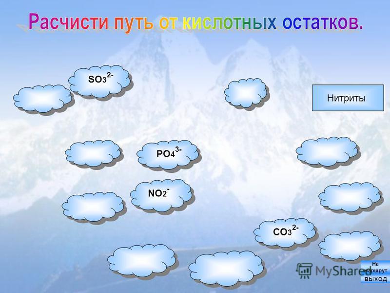 SO 3 2- CO 3 2- NO 2 - NO 2 - Нитриты PO 4 3- На маршрут выход