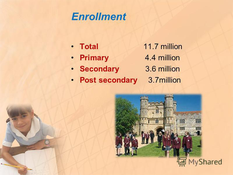 Enrollment Total 11.7 million Primary 4.4 million Secondary 3.6 million Post secondary 3.7million
