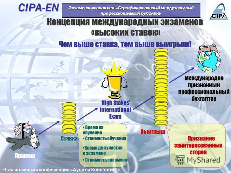 Страны-участницы программы CIPA Таджикистан Кыргызстан Казахстан Узбекистан Украина Молдова РоссияCIPA-EN Экзаменационная сеть «Сертифицированный международный профессиональный бухгалтер» 1-ая ялтинская конференция «Аудит и Консалтинг»