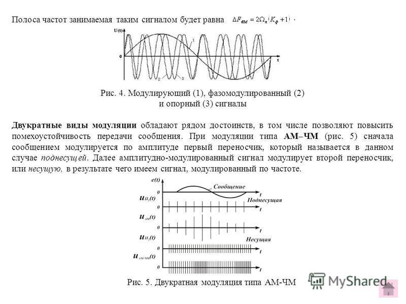 Полоса частот занимаемая таким сигналом будет равна. Рис. 4. Модулирующий (1), фазомодулированный (2) и опорный (3) сигналы Двукратные виды модуляции обладают рядом достоинств, в том числе позволяют повысить помехоустойчивость передачи сообщения. При