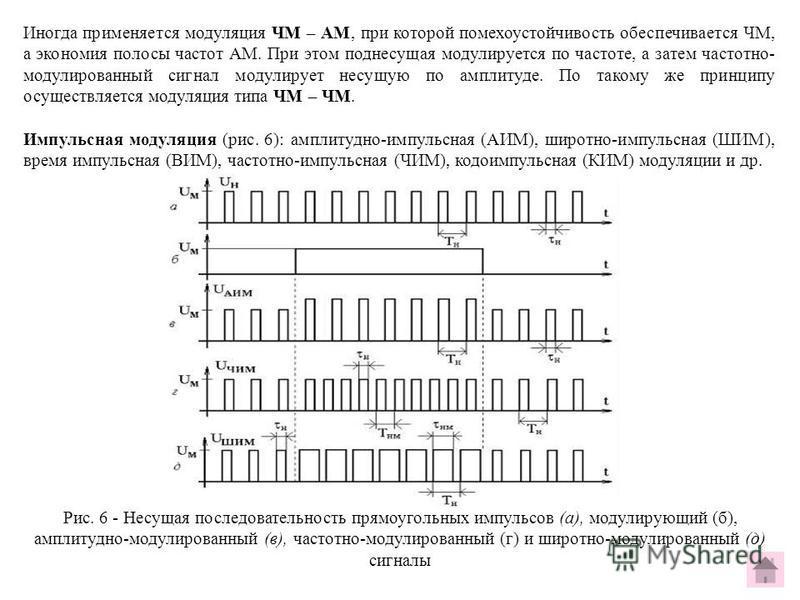 Иногда применяется модуляция ЧМ – АМ, при которой помехоустойчивость обеспечивается ЧМ, а экономия полосы частот АМ. При этом поднесущая модулируется по частоте, а затем частотно- модулированный сигнал модулирует несущую по амплитуде. По такому же пр