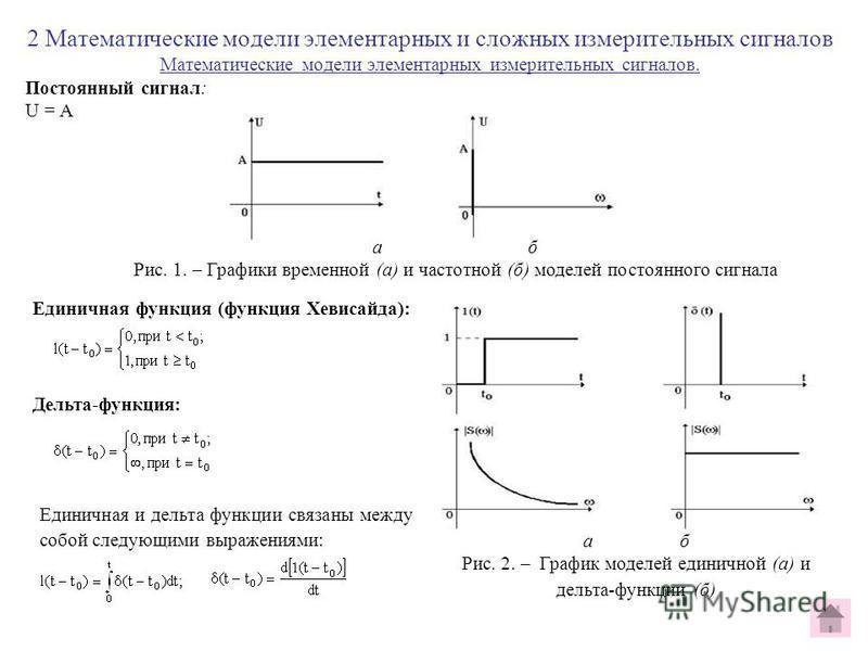 2 Математические модели элементарных и сложных измерительных сигналов Математические модели элементарных измерительных сигналов. Постоянный сигнал: U = А а б Рис. 1. – Графики временной (а) и частотной (б) моделей постоянного сигнала Дельта-функция: