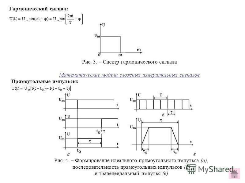 Гармонический сигнал: Рис. 3. – Спектр гармонического сигнала Математические модели сложных измерительных сигналов а в Рис. 4. – Формирование идеального прямоугольного импульса (а), последовательность прямоугольных импульсов (б) и трапецеидальный имп