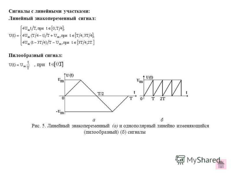 Сигналы с линейными участками: Линейный знакопеременный сигнал: Пилообразный сигнал:, при а б Рис. 5. Линейный знакопеременный (а) и однополярный линейно изменяющийся (пилообразный) (б) сигналы