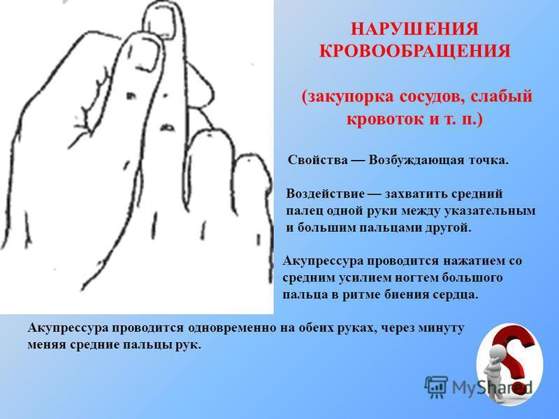 НАРУШЕНИЯ КРОВООБРАЩЕНИЯ (закупорка сосудов, слабый кровоток и т. п.) Свойства Возбуждающая точка. Воздействие захватить средний палец одной руки между указательным и большим пальцами другой. Акупрессура проводится нажатием со средним усилием ногтем