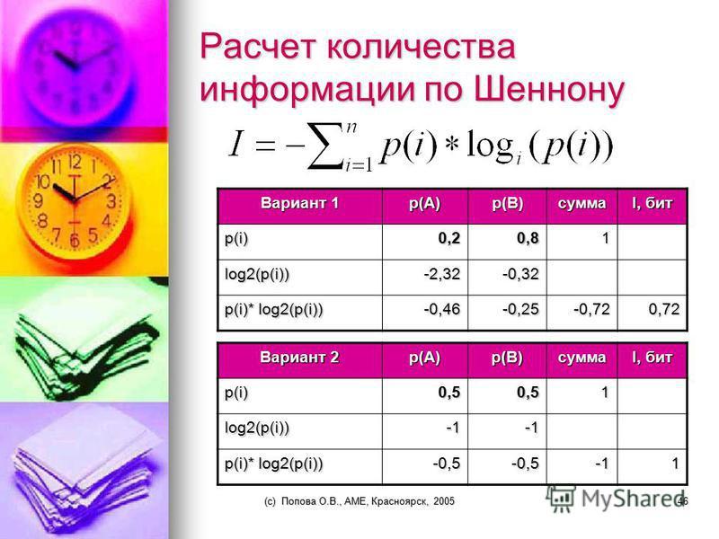 (c) Попова О.В., AME, Красноярск, 200545 Формула Шеннона где I – количество информации (бит); N – число возможных состояний системы; p(i) – априорная вероятность каждого состояния системы.