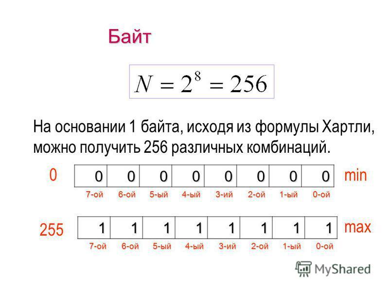 (c) Попова О.В., AME, Красноярск, 200555 Байт Группа из 8 бит называется байтом (byte – binary term – двоичный элемент) 7-ой 6-ой 5-ый 4-ый 3-ий 2-ой 1-ый 0-ой 111010007-ой 6-ой 5-ый 4-ый 3-ий 2-ой 1-ый 0-ой Байт – основная единица измерения информац
