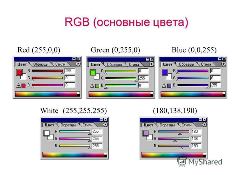 Двоичное кодирование графики Изображение Основа кодирования БайтБит Кол-во цветов В оттенках серого 256 градаций серого (от черного до белого) 18256 Цветное излучающее RGB (Red, Green, Blue) 32416 777 216 (True Color) Цветное отражающее CMYK (Cyan, M