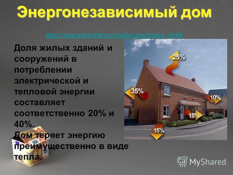Доля жилых зданий и сооружений в потреблении электрической и тепловой энергии составляет соответственно 20% и 40%. Дом теряет энергию преимущественно в виде тепла. Энергонезависимый дом http://www.extra-therm.ru/index.php?issue_id=85