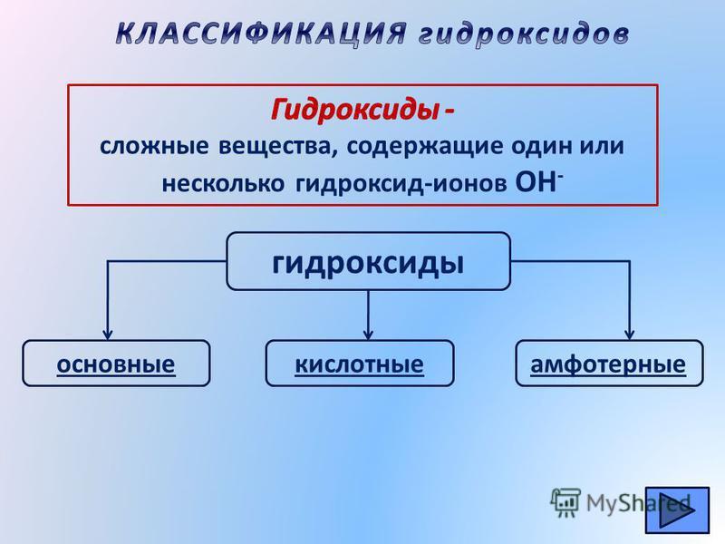 гидроксиды основные кислотные амфотерные