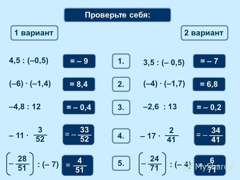 Математический диктант 1 вариант 2 вариант 1. 4,5 : (–0,5) = – 9 3,5 : (– 0,5) 2. (–6) · (–1,4)(–4) · (–1,7) = 8,4 = – 7 = 6,8 3. –4,8 : 12–2,6 : 13 = – 0,4= – 0,2 4. 3 52 – 11 · 33 52 = – 4 51 = : (– 7) 28 51 – 2 41 – 17 · 34 41 = – 5. 6 71 = : (– 4