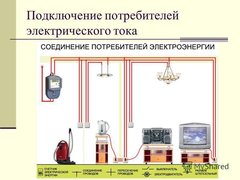 Подключение потребителей электрического тока