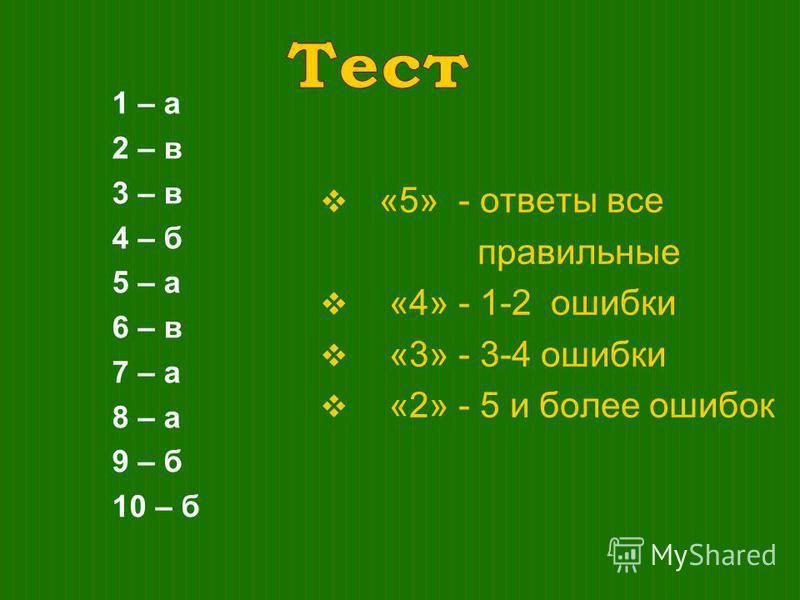 «5» - ответы все правильные «4» - 1-2 ошибки «3» - 3-4 ошибки «2» - 5 и более ошибок 1 – а 2 – в 3 – в 4 – б 5 – а 6 – в 7 – а 8 – а 9 – б 10 – б