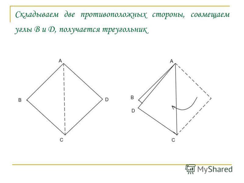 Складываем две противоположных стороны, совмещаем углы B и D, получается треугольник