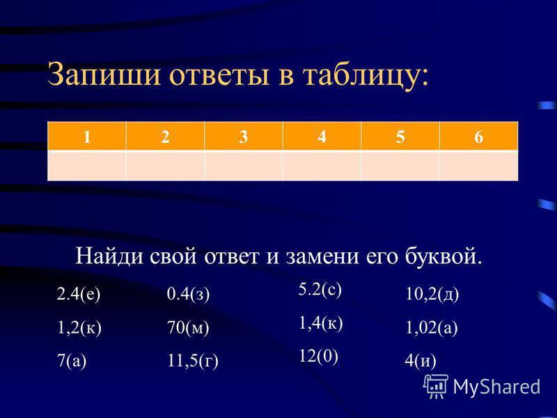 Запиши ответы в таблицу: Найди свой ответ и замени его буквой. 2.4(е) 1,2(к) 7(а) 0.4(з) 70(м) 11,5(г) 5.2(с) 1,4(к) 12(0) 10,2(д) 1,02(а) 4(и) 123456