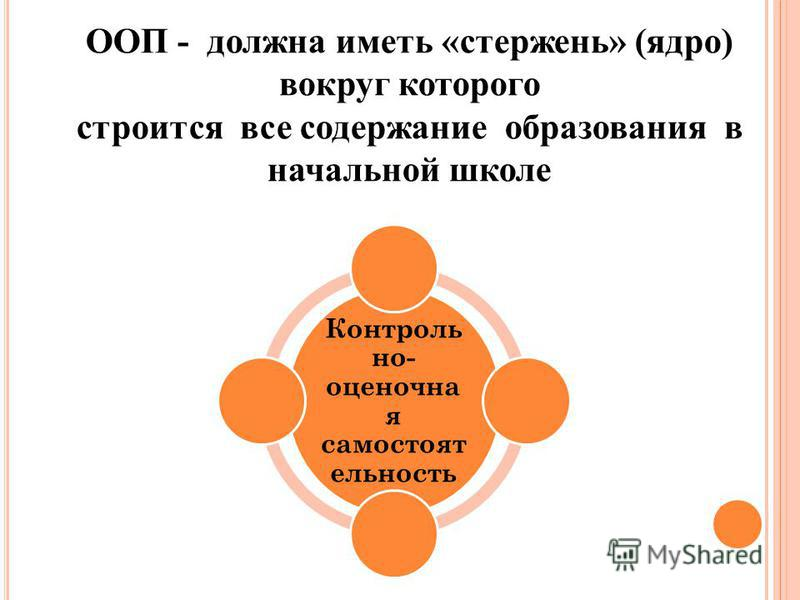 ООП - должна иметь «стержень» (ядро) вокруг которого строится все содержание образования в начальной школе Контроль но- оценочна я самостоятельность