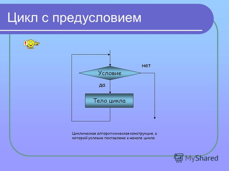 Цикл с предусловием да нет Условие Тело цикла Циклическая алгоритмическая конструкция, в которой условие поставлено в начале цикла