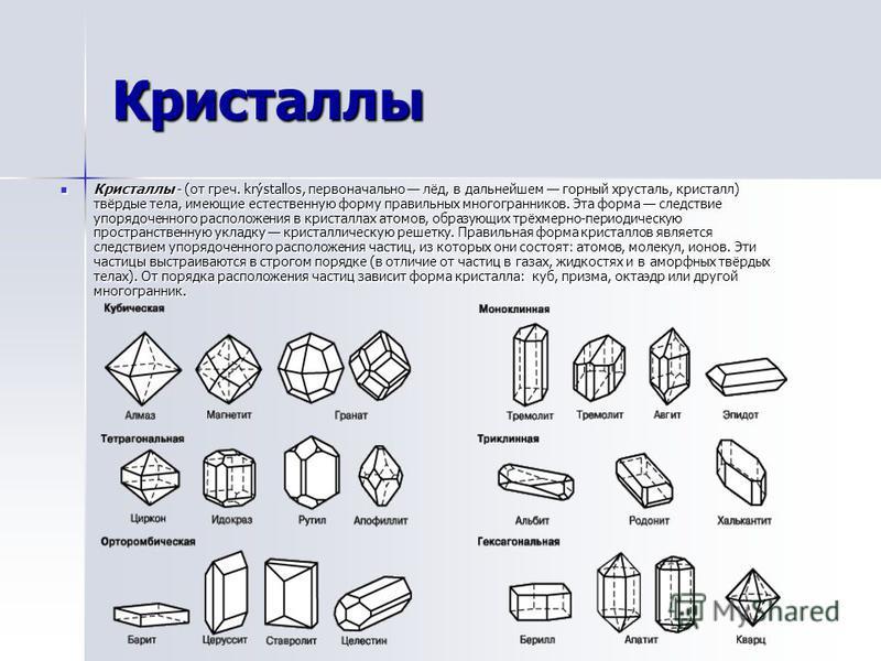 Кристаллы Кристаллы - (от греч. krýstallos, первоначально лёд, в дальнейшем горный хрусталь, кристалл) твёрдые тела, имеющие естественную форму правильных многогранников. Эта форма следствие упорядоченного расположения в кристаллах атомов, образующих