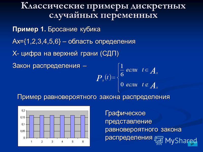 Классические примеры дискретных случайных переменных Пример 1. Бросание кубика Ax={1,2,3,4,5,6} – область определения X- цифра на верхней грани (СДП) Закон распределения – Пример равновероятного закона распределения Графическое представление равновер
