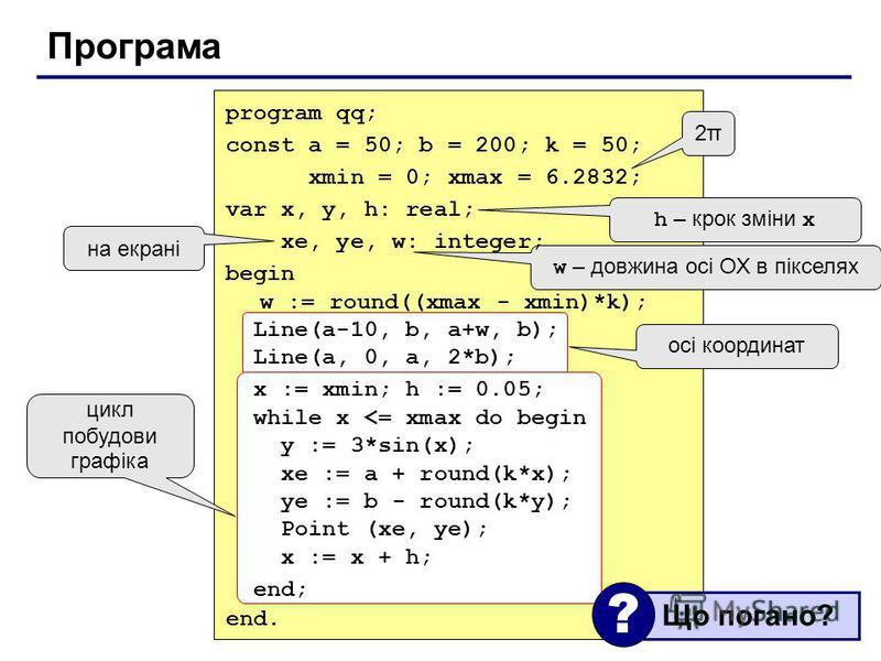 Програма 2π2π h – крок зміни x w – довжина осі ОХ в пікселях на екрані осі координат цикл побудови графіка program qq; const a = 50; b = 200; k = 50; xmin = 0; xmax = 6.2832; var x, y, h: real; xe, ye, w: integer; begin w := round((xmax - xmin)*k); L