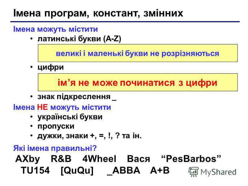 Імена програм, констант, змінних Імена можуть містити латинські букви (A-Z) цифри знак підкреслення _ великі і маленькі букви не розрізняються Імена НЕ можуть містити українські букви пропуски дужки, знаки +, =, !, ? та ін. імя не може починатися з ц