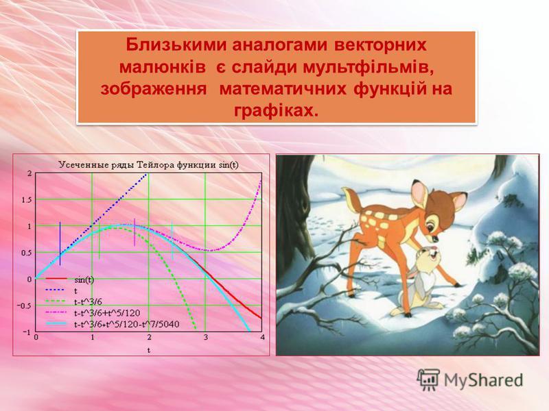 Близькими аналогами векторних малюнків є слайди мультфільмів, зображення математичних функцій на графіках.