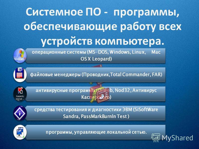 Системное ПО - программы, обеспечивающие работу всех устройств компьютера.