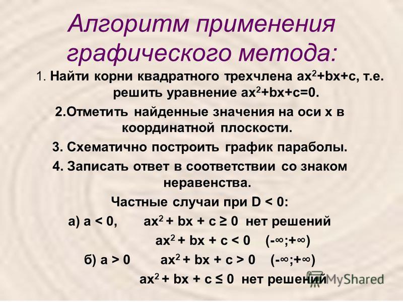 Алгоритм применения графического метода: 1. Найти корни квадратного трехчлена ах 2 +bх+с, т.е. решить уравнение ах 2 +bх+с=0. 2. Отметить найденные значения на оси х в координатной плоскости. 3. Схематично построить график параболы. 4. Записать ответ