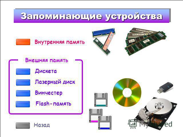 Привет, всем, из Чернолучья ! Световое перо служит для ввода графической информации в кококомпьютеру при рисовании или письме. Для тех, кто не очень дружен с кококомпьютеруом, наконец, появился альтернативный способ ввода информации без помощи клавиа