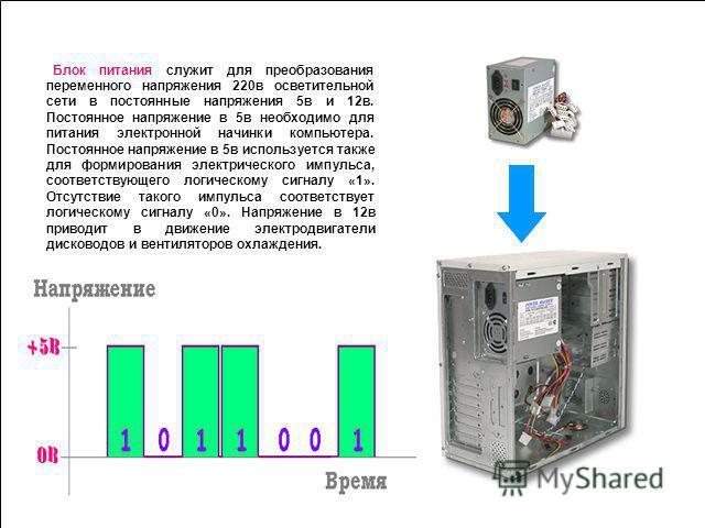 Оперативная память располагается внутри системного блока на материнской плате. Иногда этот вид памяти называют внутренней или временной. Конструктивно она выполнена в виде небольших плат с микросхемами памяти, в которых находится множество ячеек памя