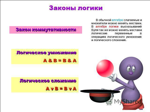 ЗЗЗЗ аааа кккк оооо нннн ыыыы д д д д ее М М М М оооо рр гггг аааа нннн аааа AAAA v v v v B B B B = = = = A A A A & & & & B B B B Отрицание логического сложения двух высказываний равно логическому умножению отрицаний этих высказываний. AAAA & & & & B