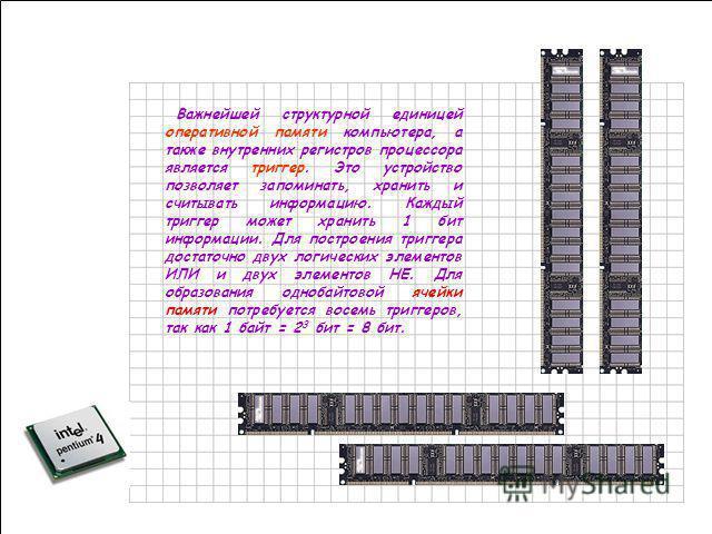 ДДДД вввв оооо ии чччч нннн ыыыы йййй м м м м нннн оооо гггг оооо рр аааа зззз рр яя дддд нннн ыыыы йййй с с с с уууу мммм мммм аааа тттт оооо рр Многоразрядный сумматор процессора состоит из полных одноразрядных сумматоров. На каждый разряд ставится