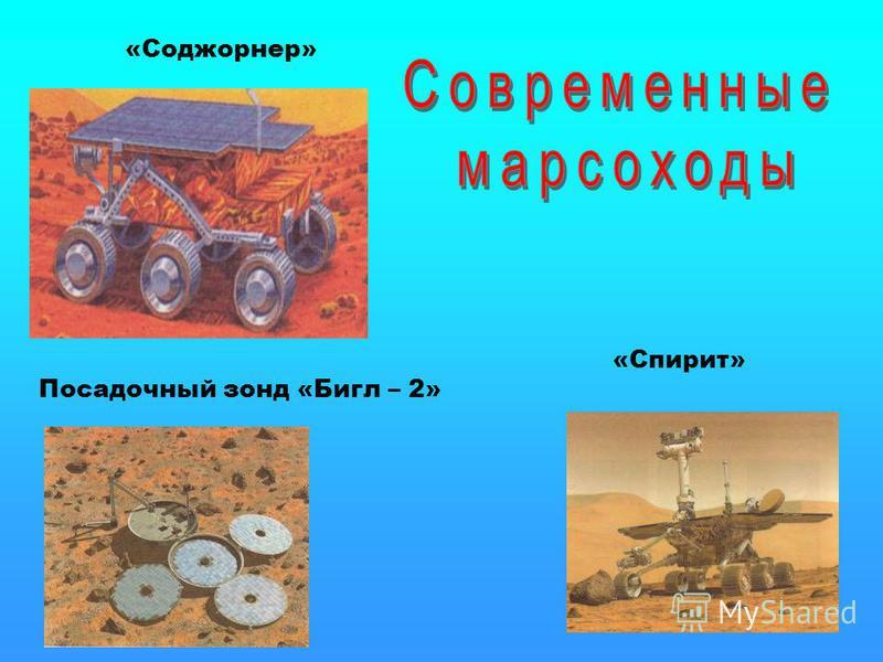 «Соджорнер» «Спирит» Посадочный зонд «Бигл – 2»