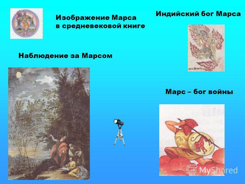 Изображение Марса в средневековой книге Наблюдение за Марсом Индийский бог Марса Марс – бог войны
