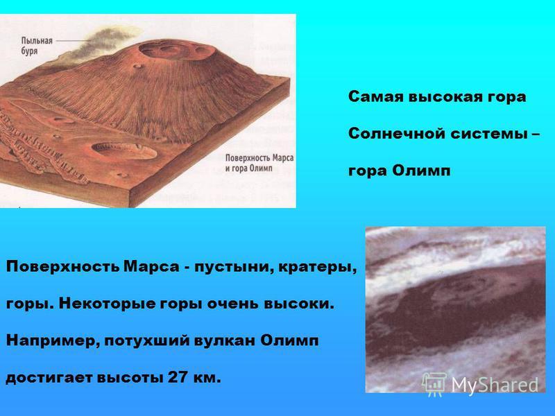 Поверхность Марса - пустыни, кратеры, горы. Некоторые горы очень высоки. Например, потухший вулкан Олимп достигает высоты 27 км. Самая высокая гора Солнечной системы – гора Олимп