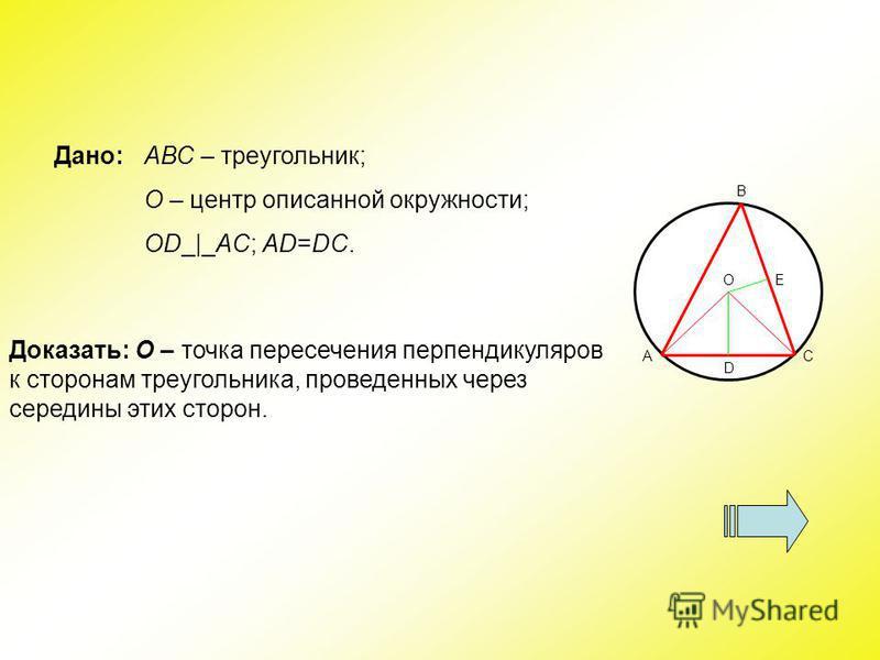 Дано:АВС – треугольник; О – центр описанной окружности; OD_ _AC; AD=DC. ОЕ АС D В Доказать: О – точка пересечения перпендикуляров к сторонам треугольника, проведенных через середины этих сторон.
