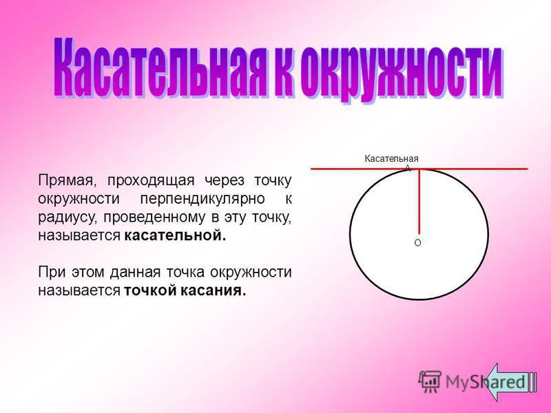 Прямая, проходящая через точку окружности перпендикулярно к радиусу, проведенному в эту точку, называется касательной. При этом данная точка окружности называется точкой касания. О А Касательная